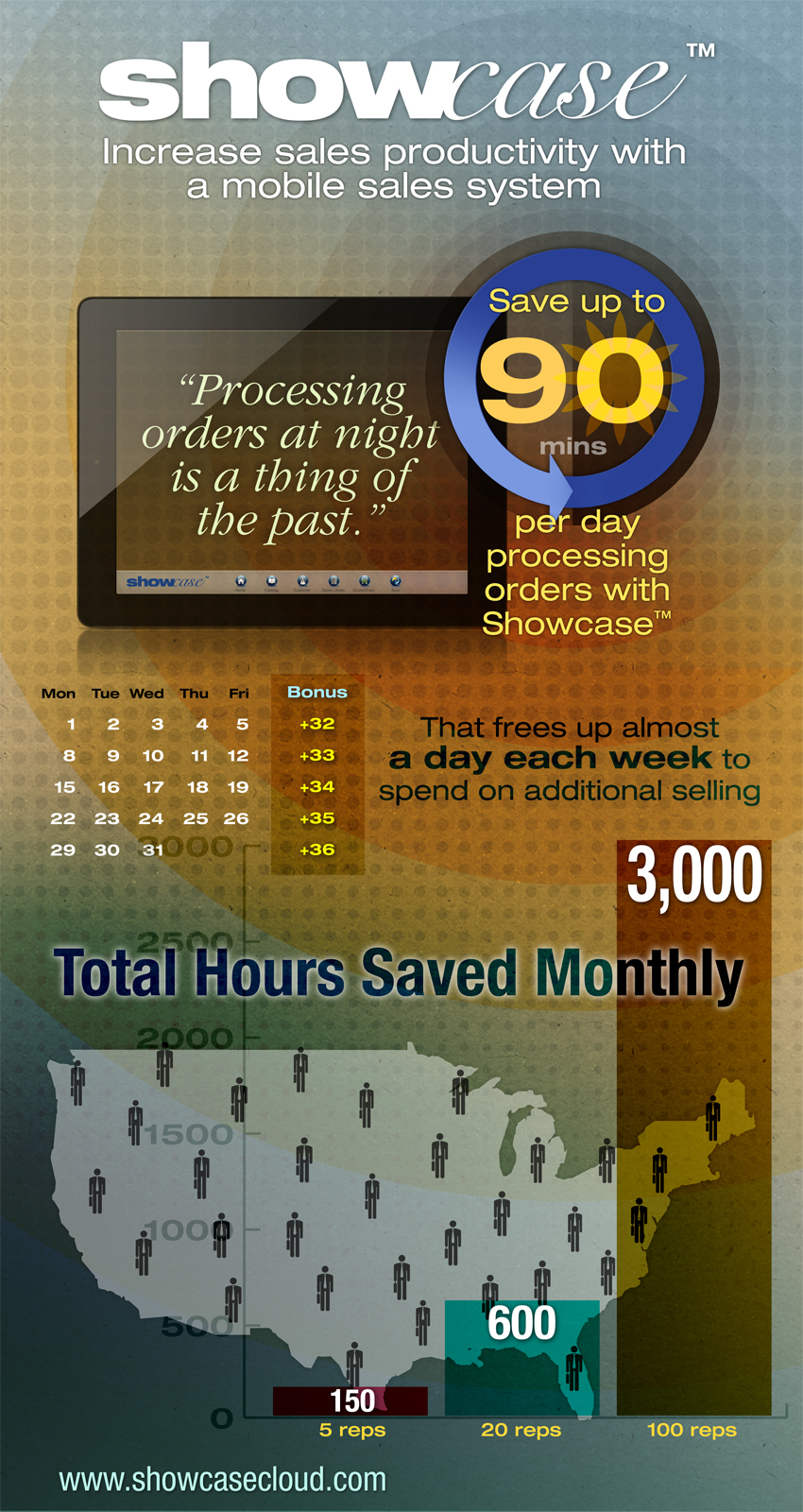 Logic-Solutions-Showcase-Mobile-Sales-System-App-infographic
